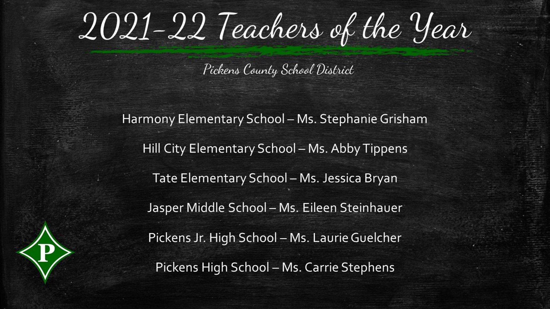 2021-2022 Teachers of the Year